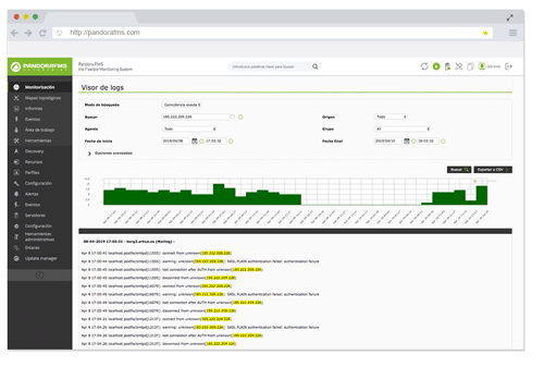 application monitoring customized reports capture