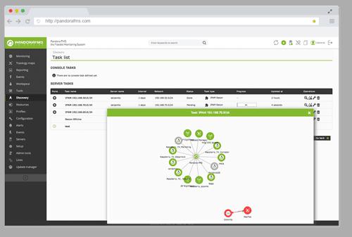 Vision unificada: monitorizacion de aplicaciones