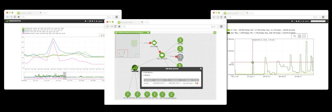 server monitoring captures graphs