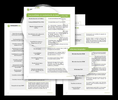 capture de la maquette de la carte de pandora fms avec les fonctionnalités suivantes