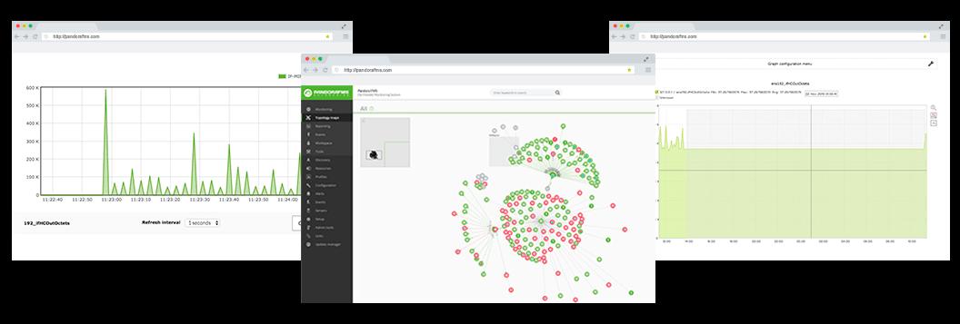 Intégration complète dans la surveillance de serveurs capture d'écran pandora fms