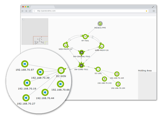 mapeo de red con pandora fms nodos personalizables y zoom