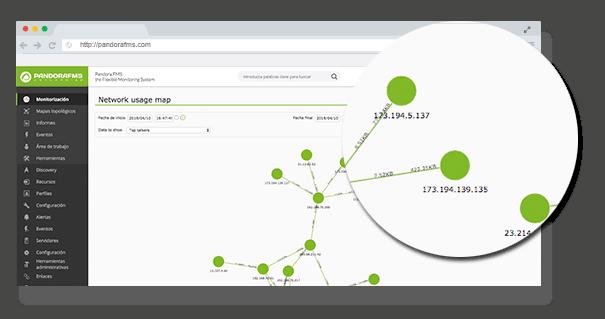 Mapas de red en software de monitoreo