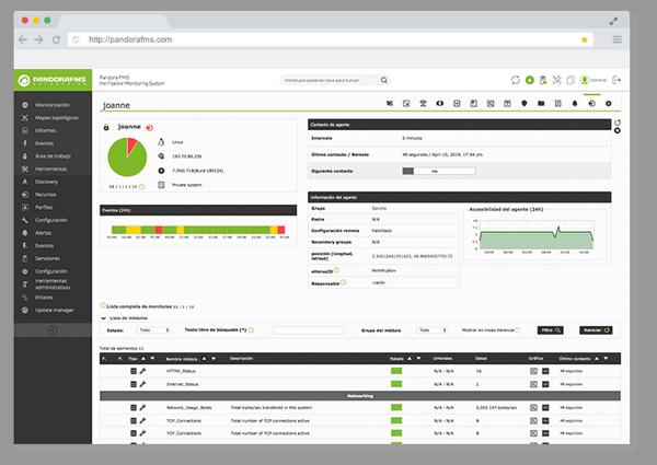 Monitoreo de aplicaciones de Pandora FMS gráficas e informes personalizados