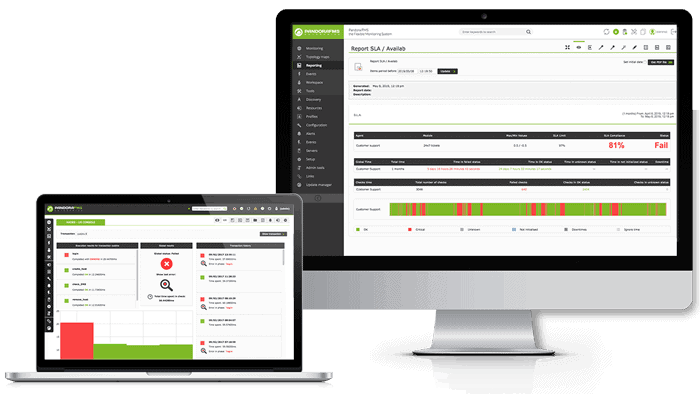 Monitoreo de aplicaciones de Pandora FMS dashboard pantallas monitoreo sap