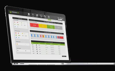 mockup projects pandora fms dashboard screens