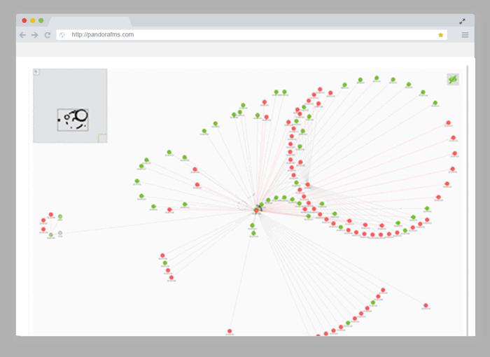 experten in netzwerken und komplexen umgebungen pandora fms bildschirmfoto-1