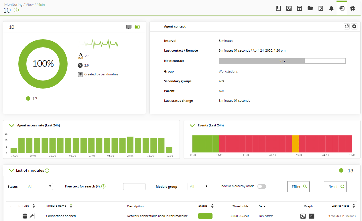 Nivel de explotación y operación mockup pandora fms